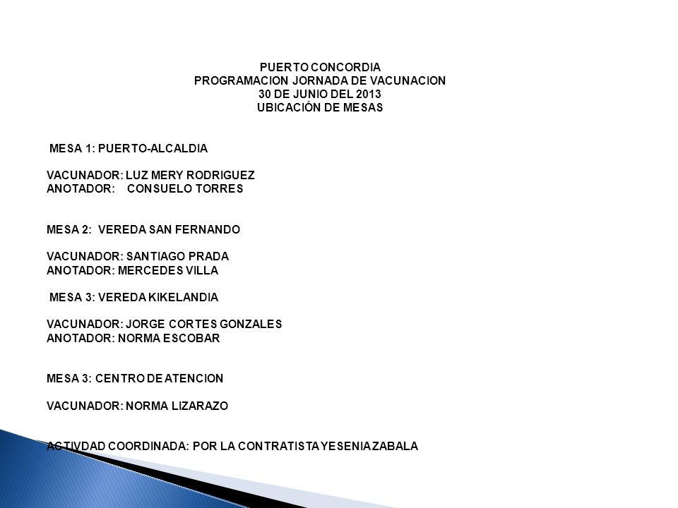 PROGRAMACION JORNADA DE VACUNACION