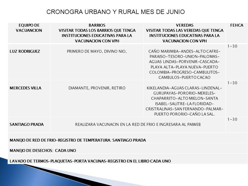 CRONOGRA URBANO Y RURAL MES DE JUNIO