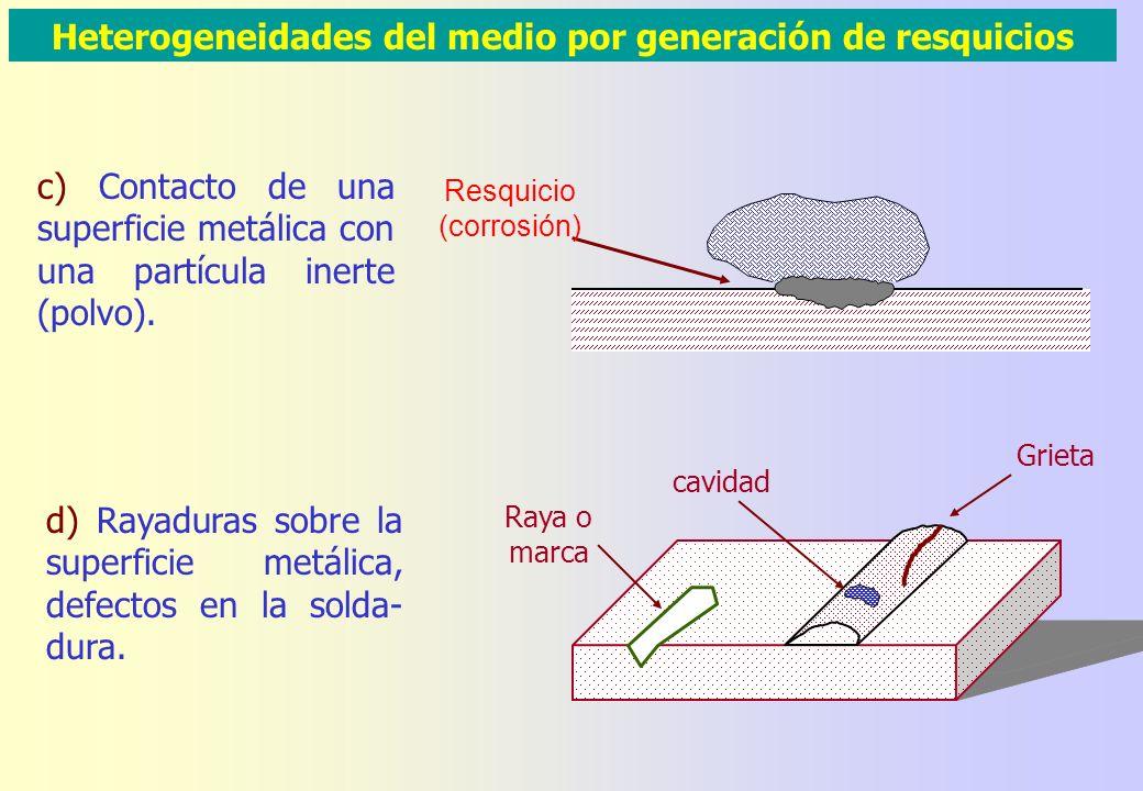 Heterogeneidades del medio por generación de resquicios