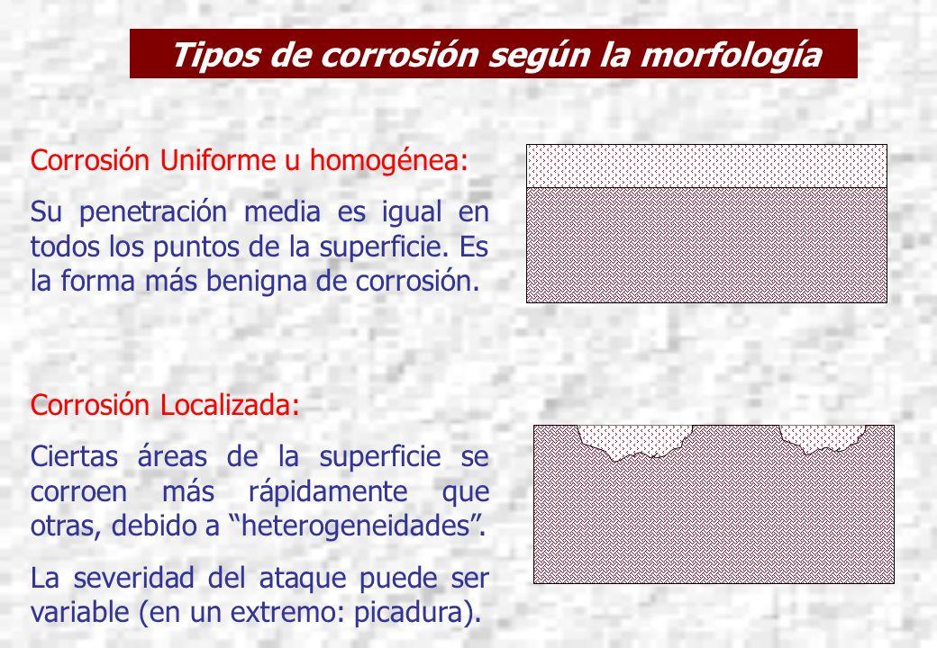 Tipos de corrosión según la morfología