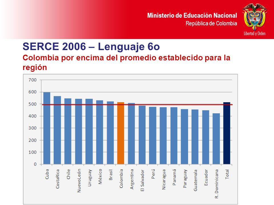 SERCE 2006 – Lenguaje 6o Colombia por encima del promedio establecido para la región