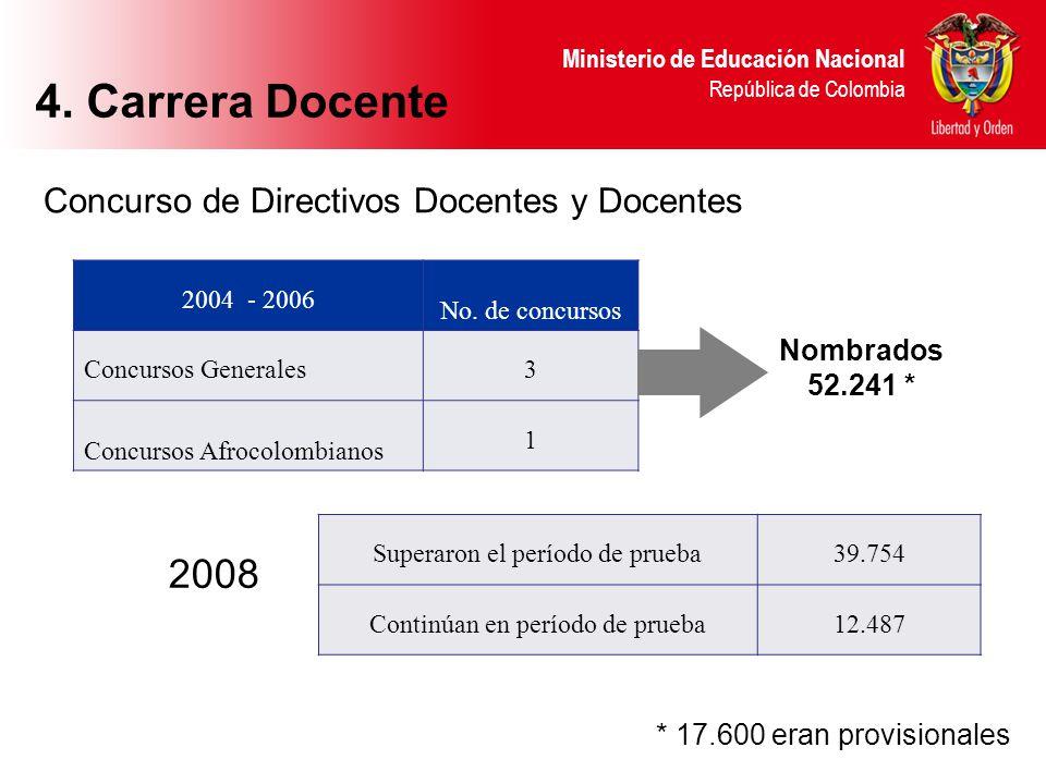 4. Carrera Docente 2008 Concurso de Directivos Docentes y Docentes