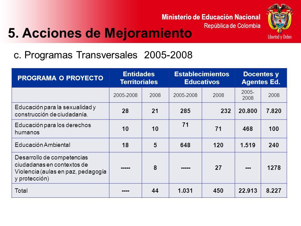 c. Programas Transversales 2005-2008