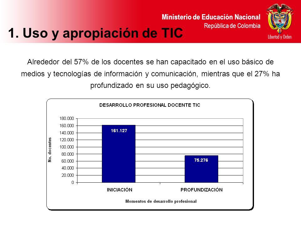 1. Uso y apropiación de TIC