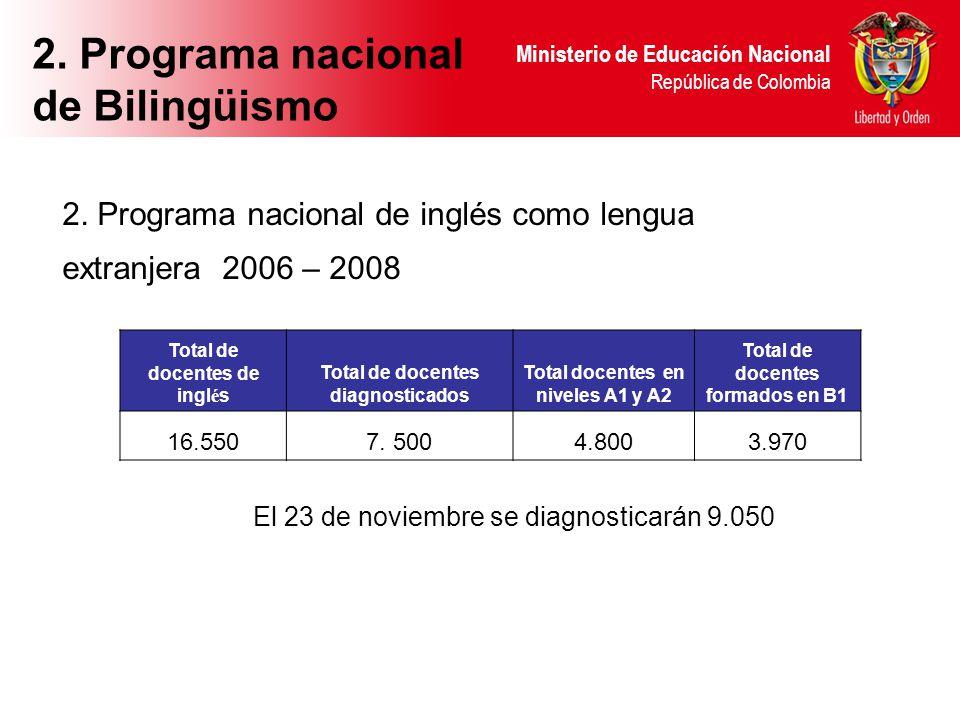 2. Programa nacional de Bilingüismo