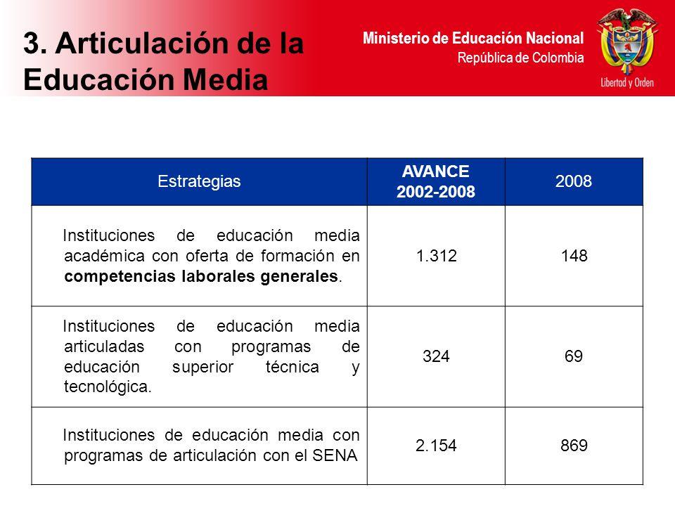 3. Articulación de la Educación Media Estrategias AVANCE 2002-2008