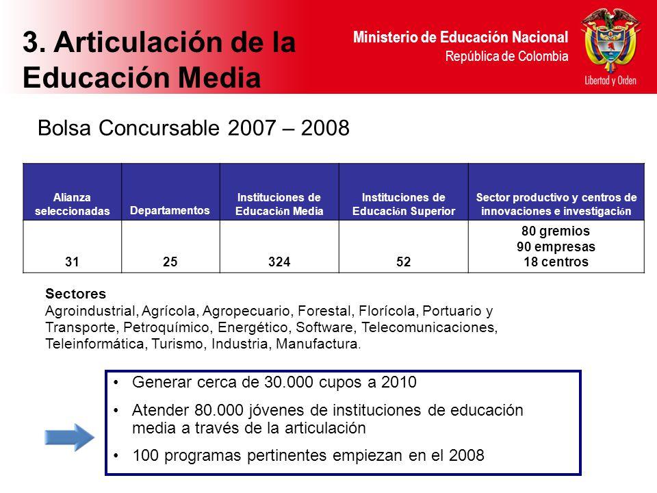 3. Articulación de la Educación Media Bolsa Concursable 2007 – 2008