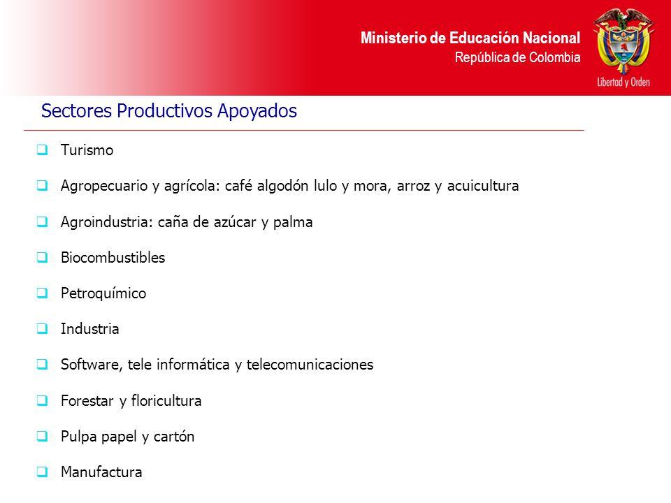 Sectores Productivos Apoyados