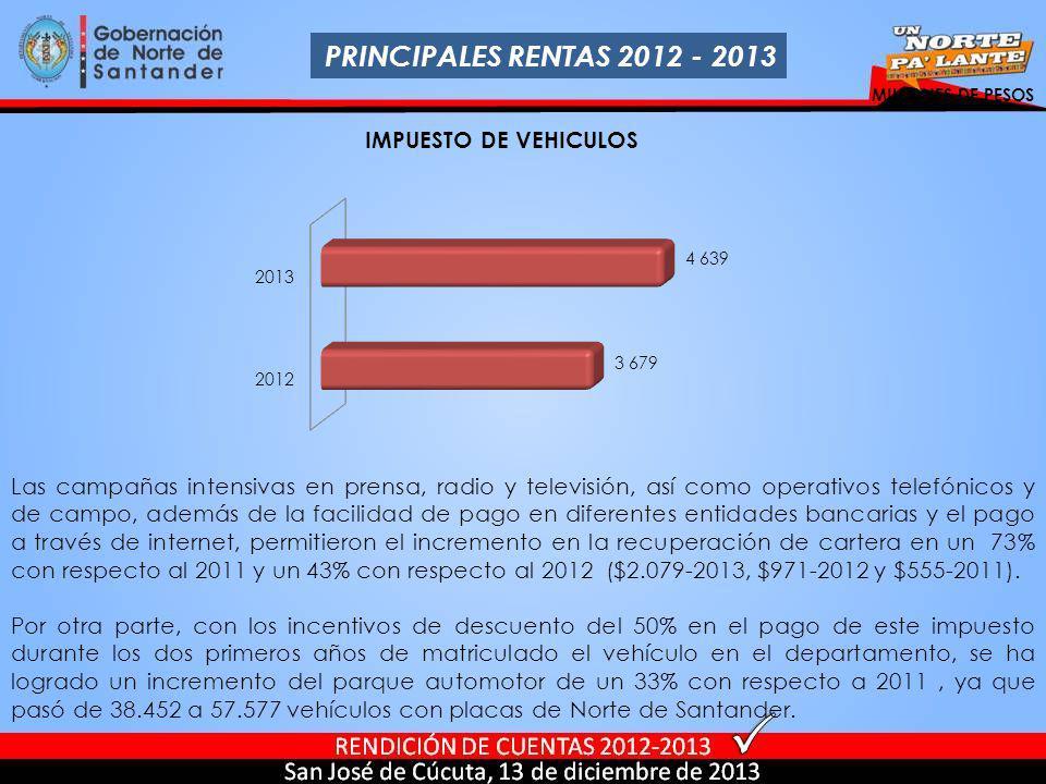 PRINCIPALES RENTAS 2012 - 2013 IMPUESTO DE VEHICULOS