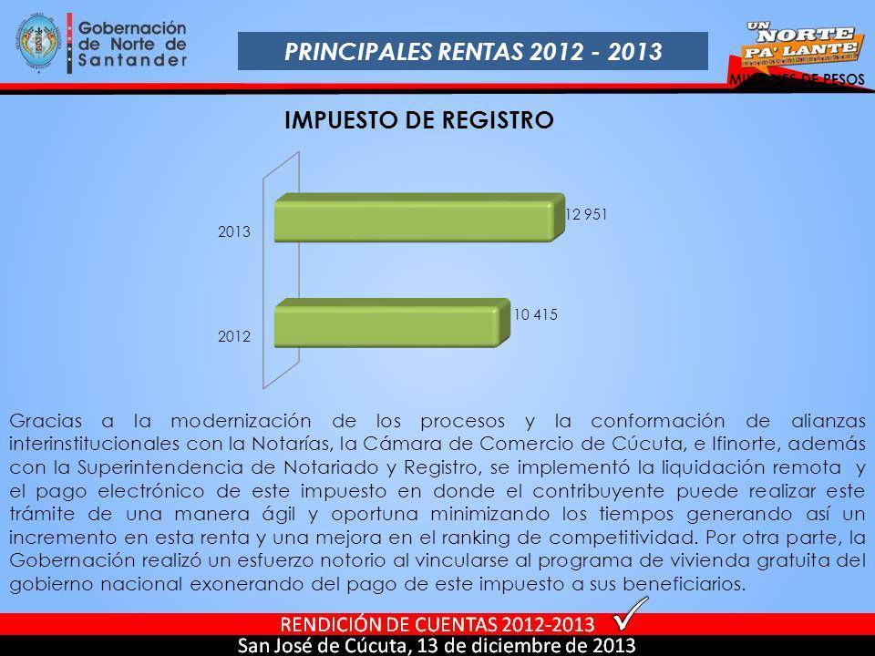PRINCIPALES RENTAS 2012 - 2013 IMPUESTO DE REGISTRO