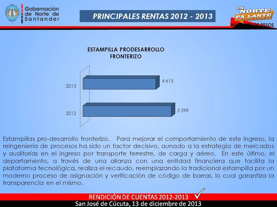 PRINCIPALES RENTAS 2012 - 2013 MILLONES DE PESOS.