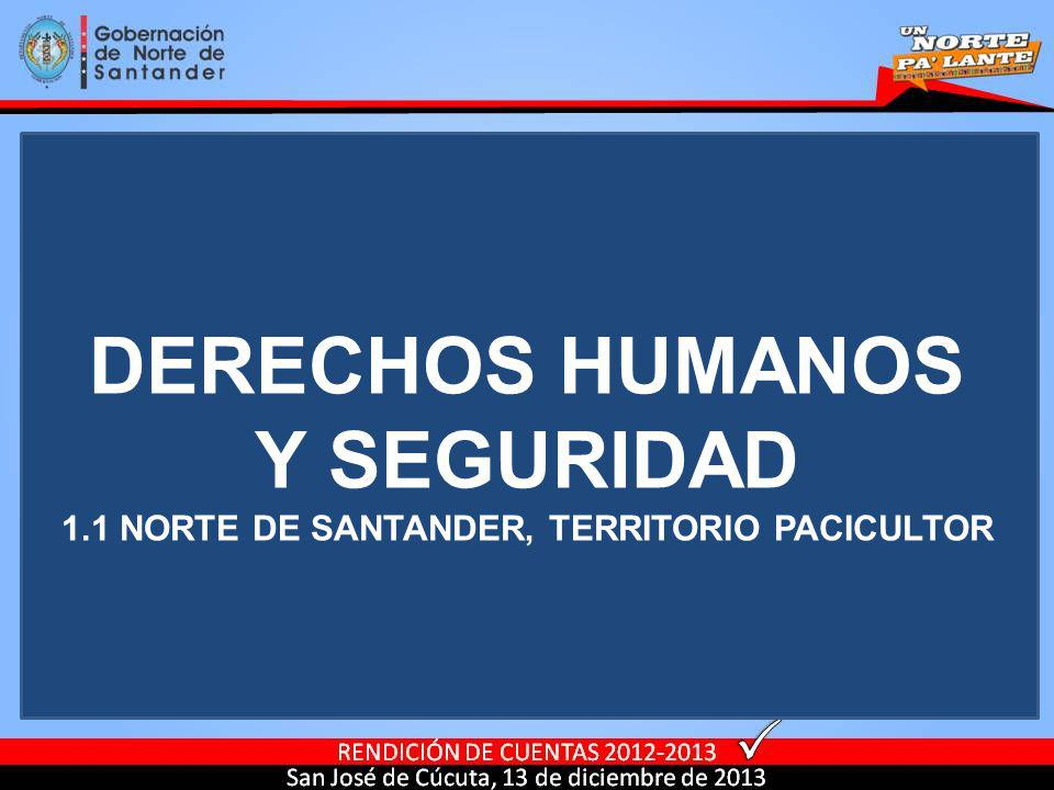 1.1 NORTE DE SANTANDER, TERRITORIO PACICULTOR
