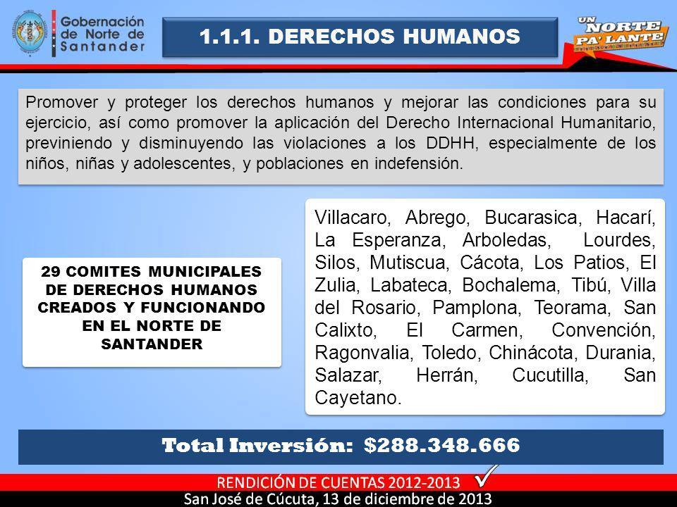 1.1.1. DERECHOS HUMANOS Total Inversión: $288.348.666