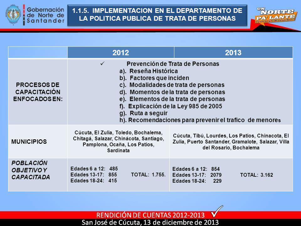 PROCESOS DE CAPACITACIÓN ENFOCADOS EN: