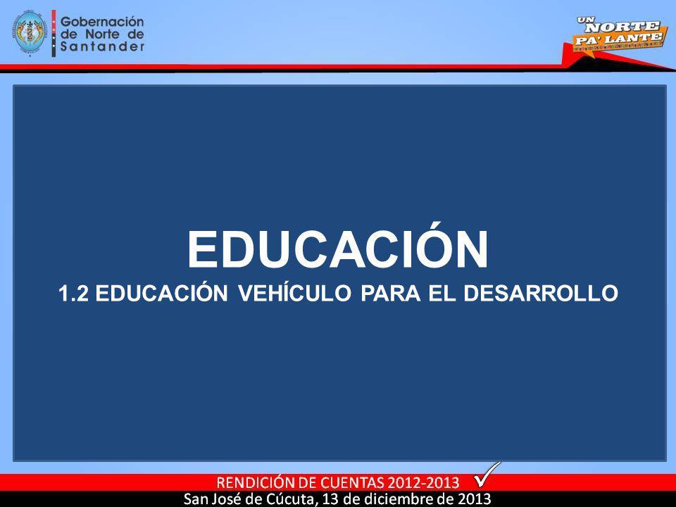 1.2 EDUCACIÓN VEHÍCULO PARA EL DESARROLLO