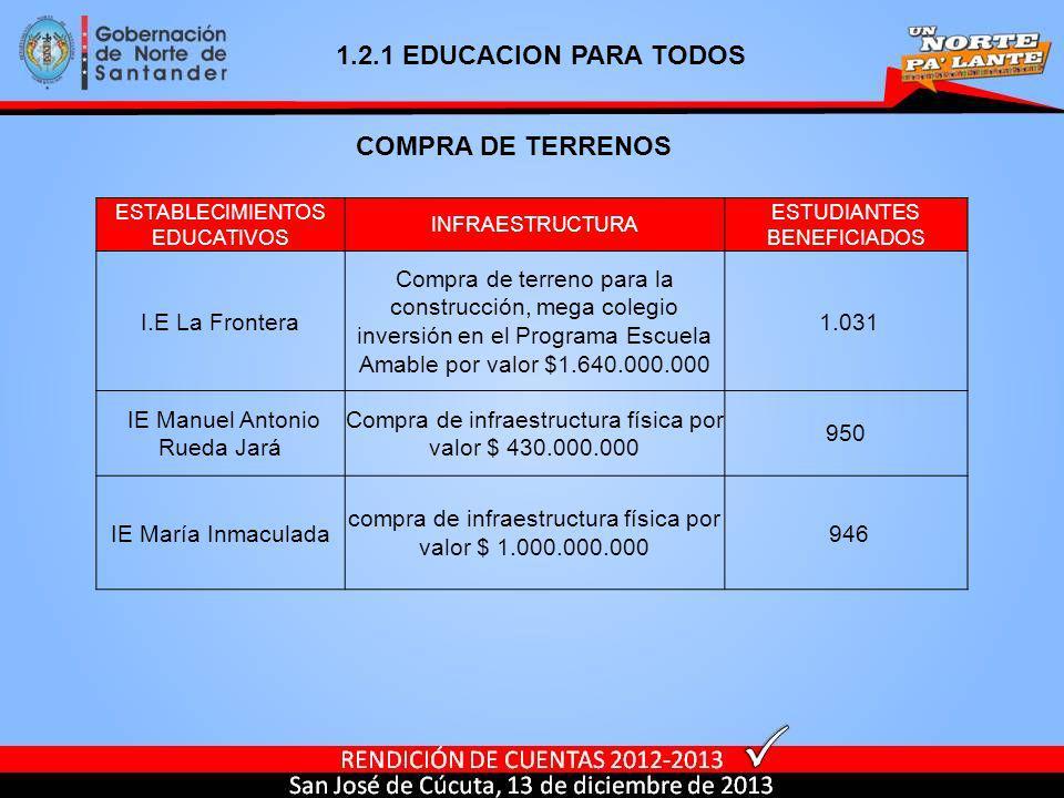 1.2.1 EDUCACION PARA TODOS COMPRA DE TERRENOS