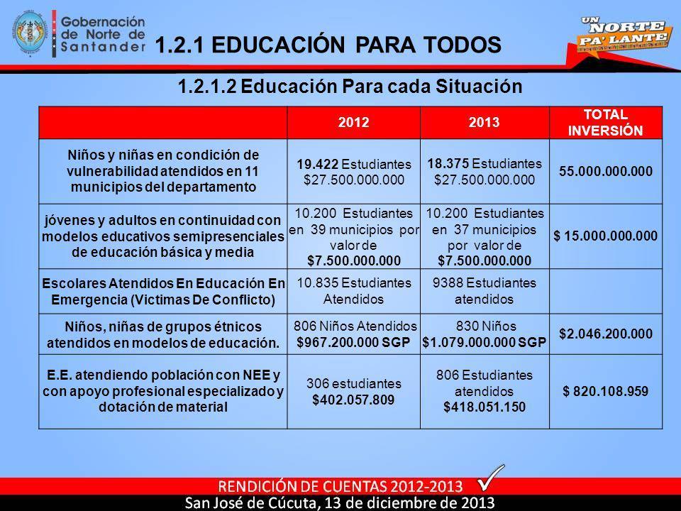 1.2.1 EDUCACIÓN PARA TODOS 1.2.1.2 Educación Para cada Situación 2012