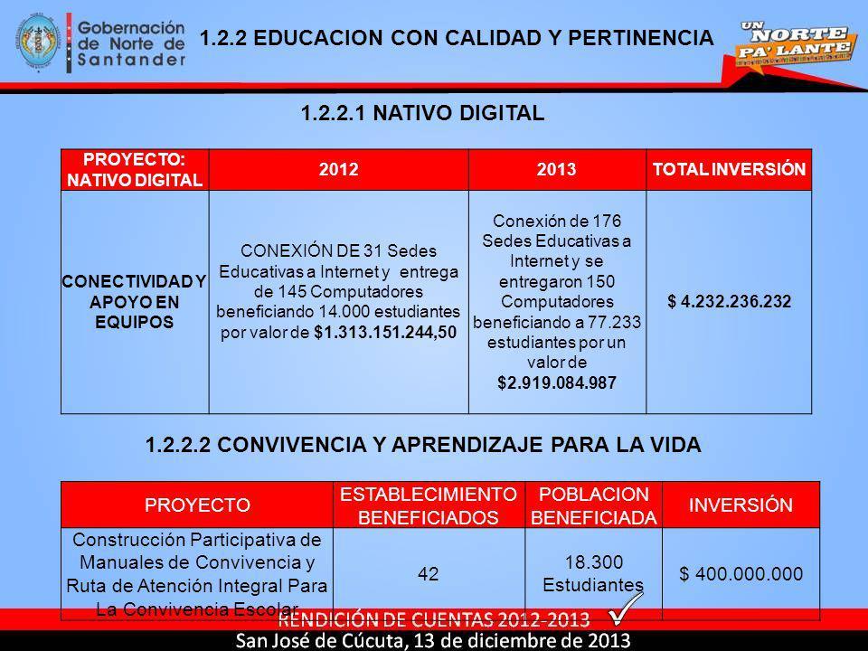 PROYECTO: NATIVO DIGITAL CONECTIVIDAD Y APOYO EN EQUIPOS