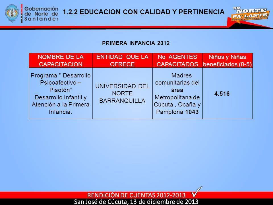 1.2.2 EDUCACION CON CALIDAD Y PERTINENCIA