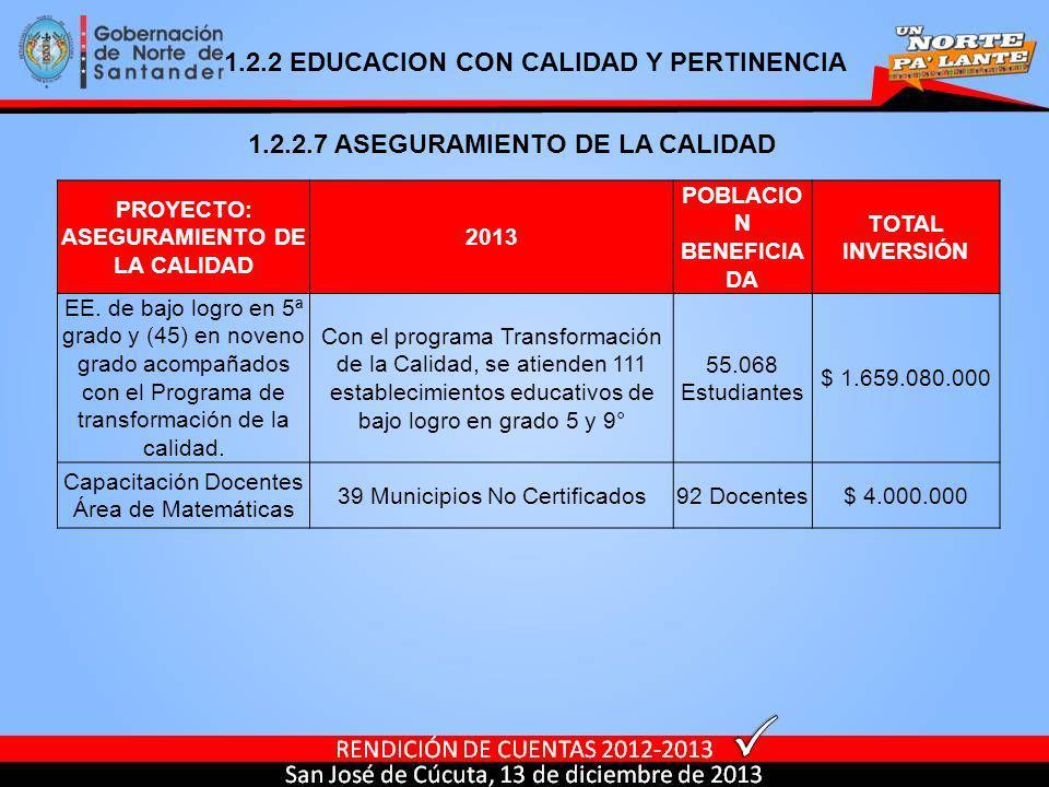 PROYECTO: ASEGURAMIENTO DE LA CALIDAD POBLACION BENEFICIADA