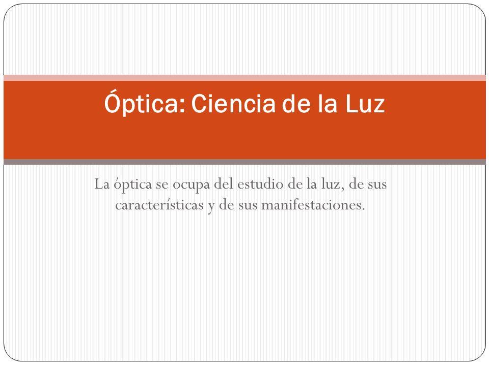 Óptica: Ciencia de la Luz