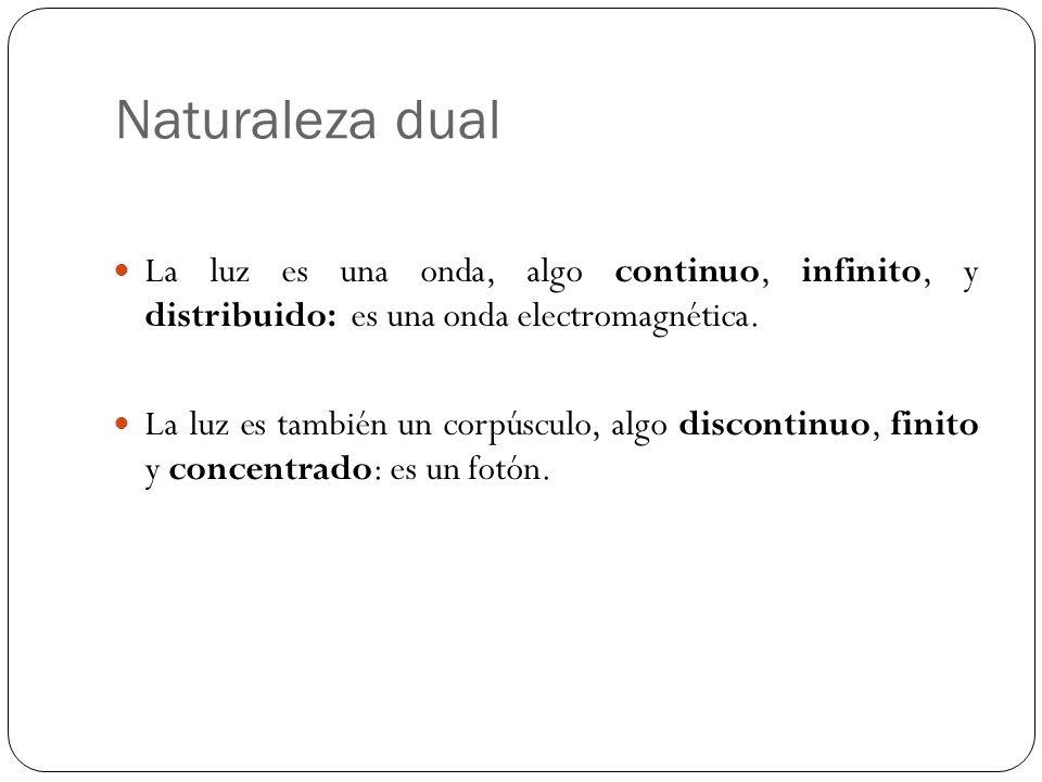 Naturaleza dual La luz es una onda, algo continuo, infinito, y distribuido: es una onda electromagnética.