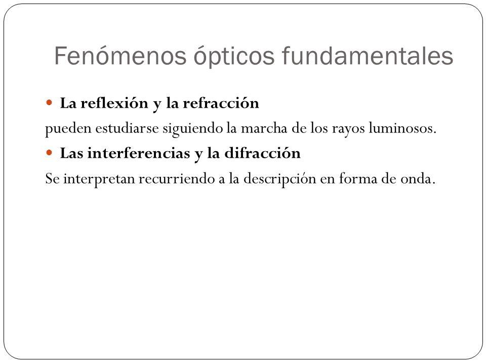 Fenómenos ópticos fundamentales