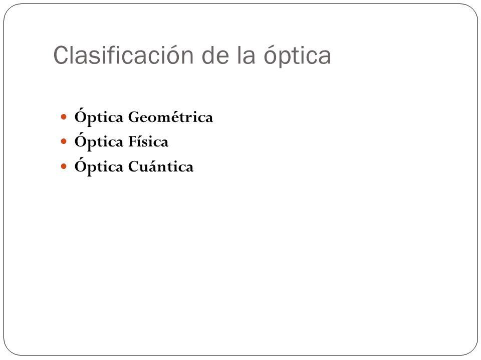 Clasificación de la óptica