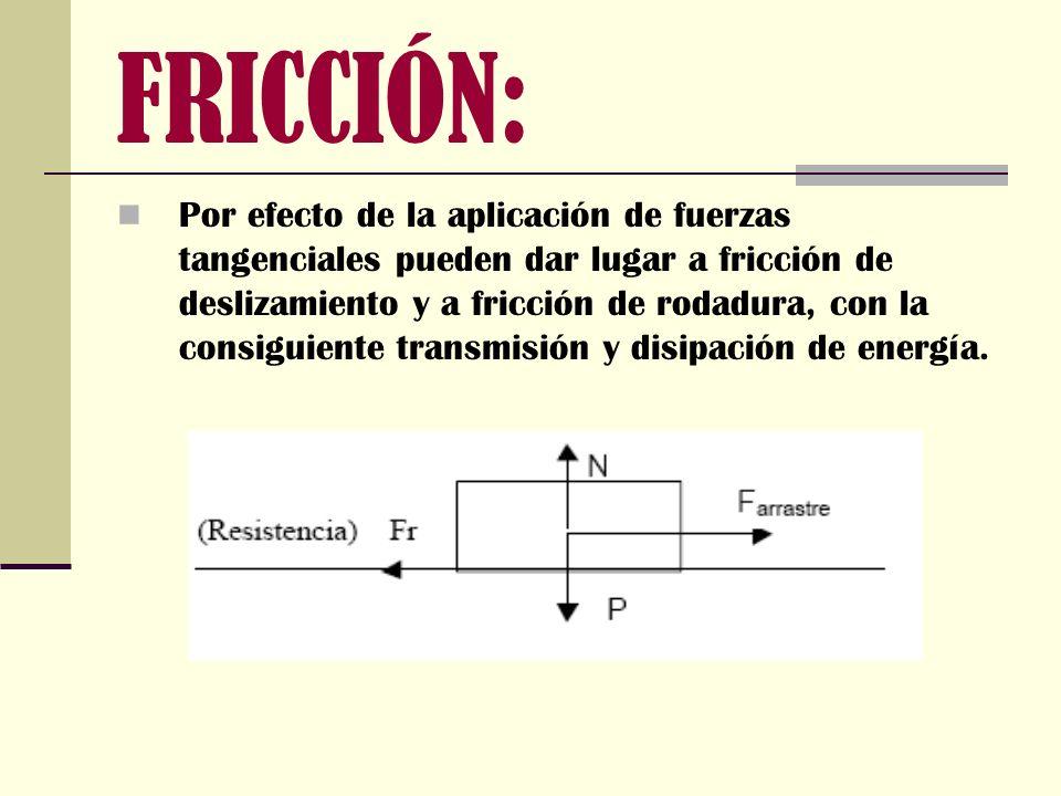 FRICCIÓN: