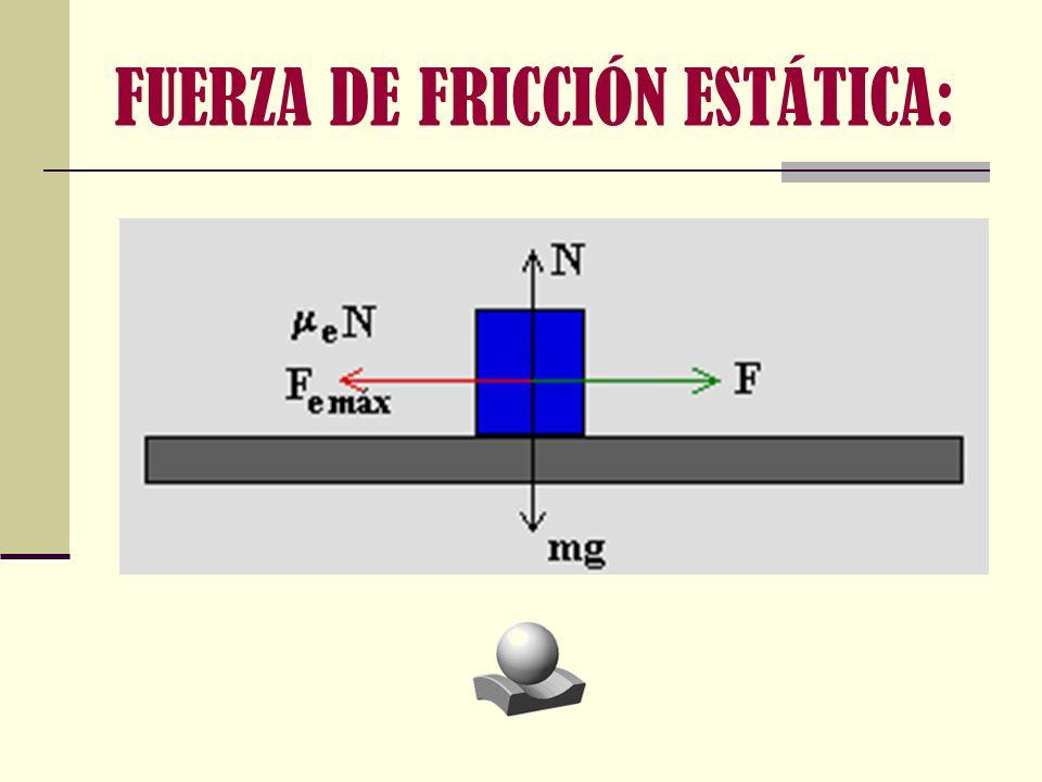 FUERZA DE FRICCIÓN ESTÁTICA: