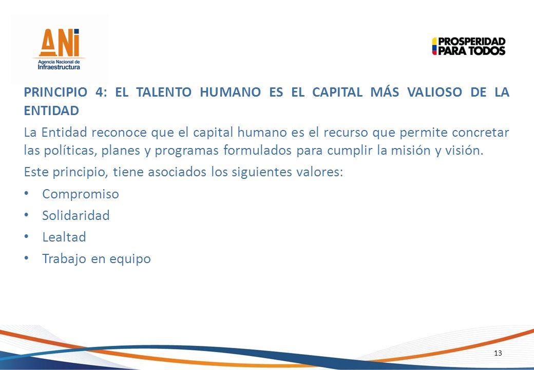 Principio 4: El Talento Humano es el Capital más Valioso de la Entidad