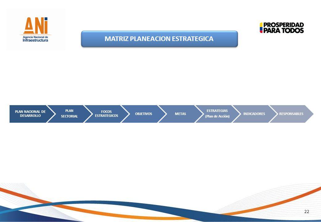 MATRIZ PLANEACION ESTRATEGICA