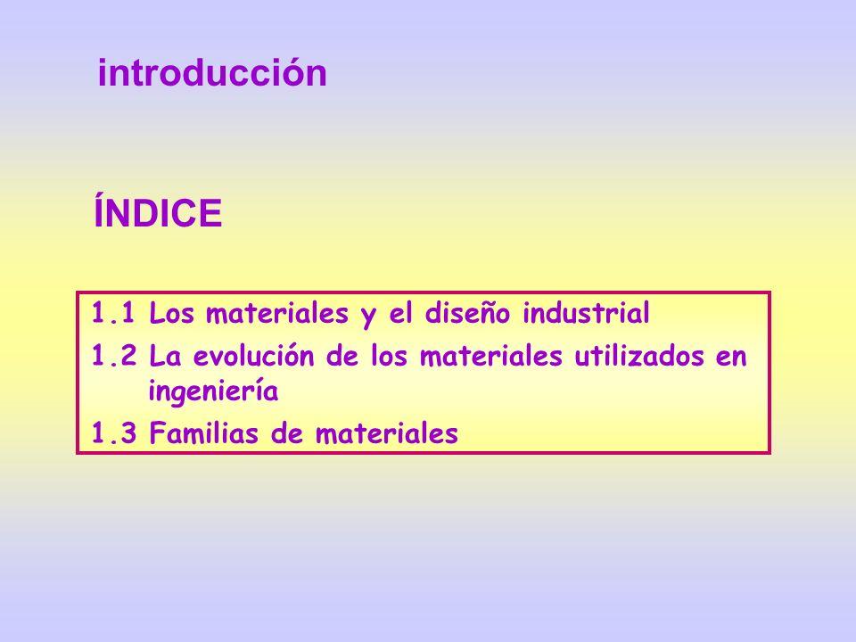 introducción ÍNDICE 1.1 Los materiales y el diseño industrial