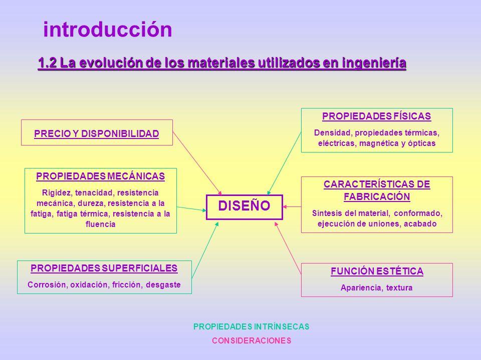 introducción1.2 La evolución de los materiales utilizados en ingeniería. PROPIEDADES FÍSICAS.