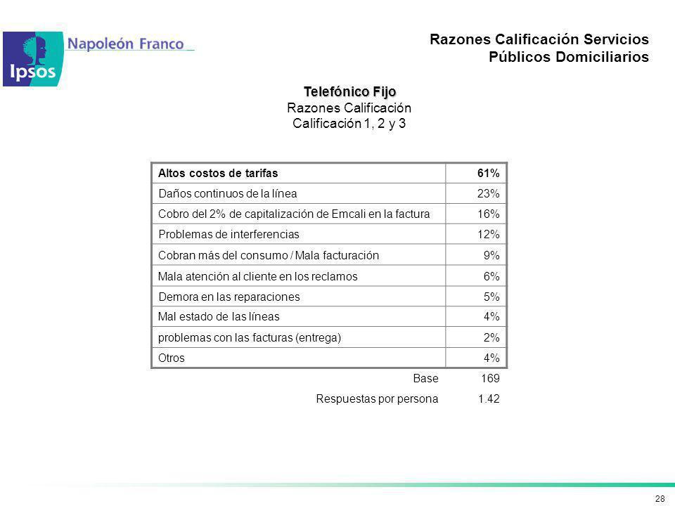 Razones Calificación Servicios Públicos Domiciliarios