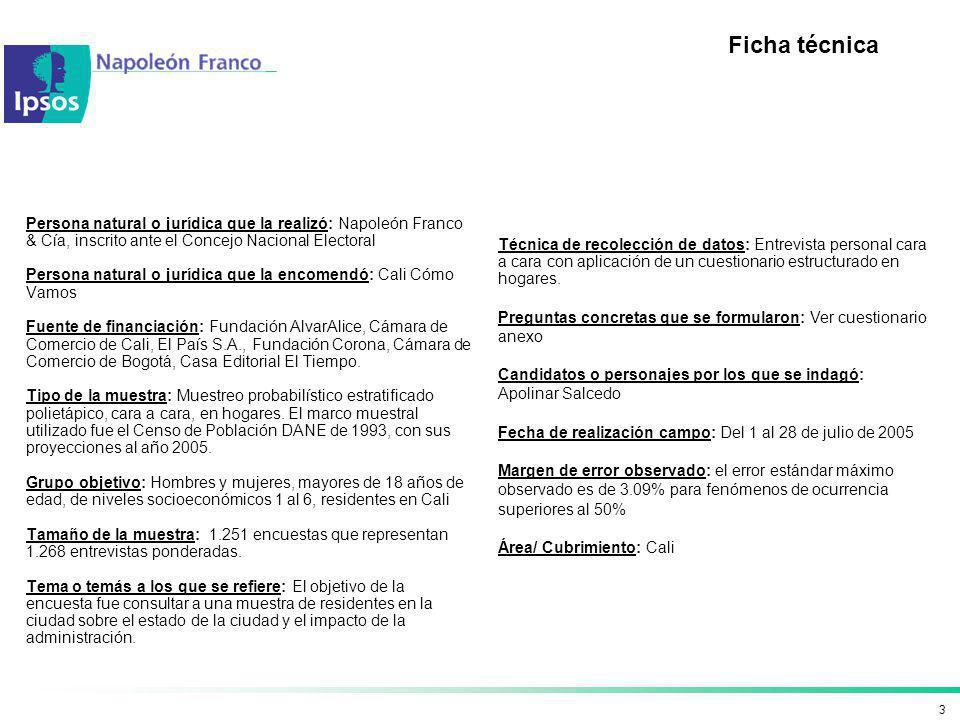 Ficha técnica Persona natural o jurídica que la realizó: Napoleón Franco & Cía, inscrito ante el Concejo Nacional Electoral.