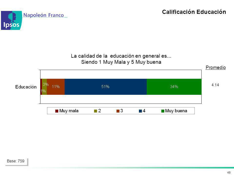 Calificación Educación