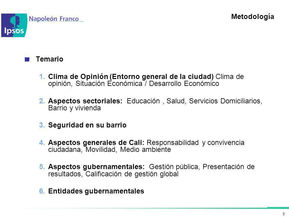 Metodología Temario. Clima de Opinión (Entorno general de la ciudad) Clima de opinión, Situación Económica / Desarrollo Económico.