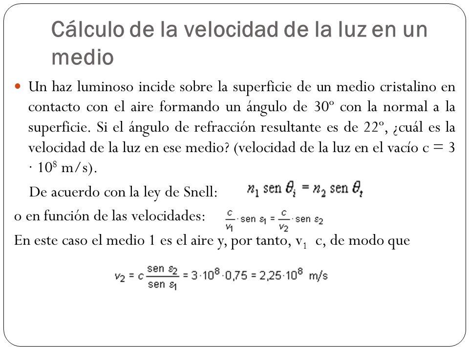 Cálculo de la velocidad de la luz en un medio