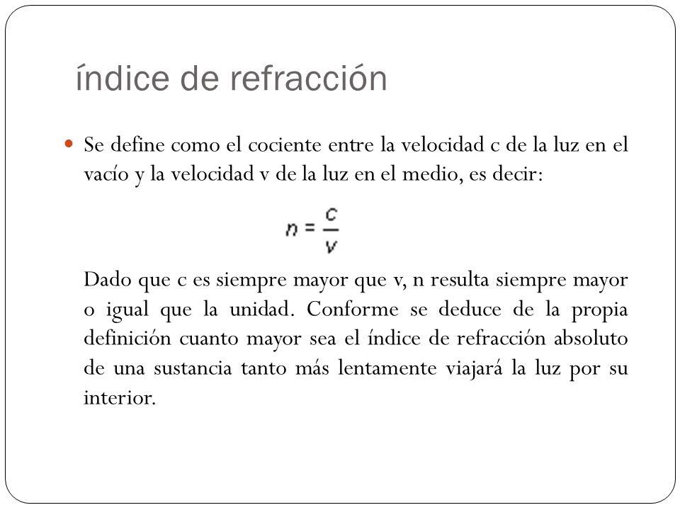 índice de refracciónSe define como el cociente entre la velocidad c de la luz en el vacío y la velocidad v de la luz en el medio, es decir: