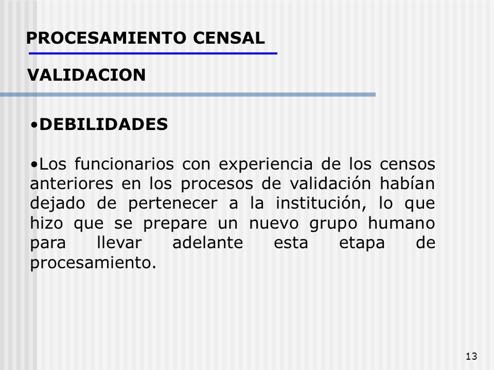PROCESAMIENTO CENSAL VALIDACION. DEBILIDADES.