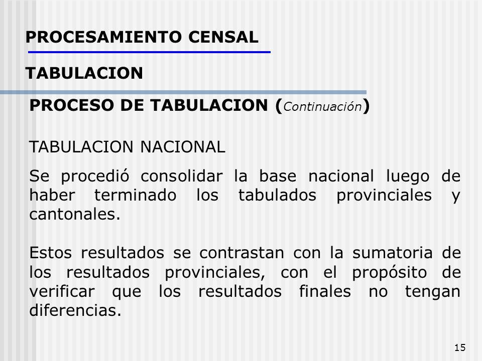 PROCESAMIENTO CENSAL TABULACION. PROCESO DE TABULACION (Continuación) TABULACION NACIONAL.