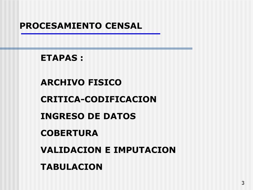 PROCESAMIENTO CENSAL ETAPAS : ARCHIVO FISICO. CRITICA-CODIFICACION. INGRESO DE DATOS. COBERTURA.