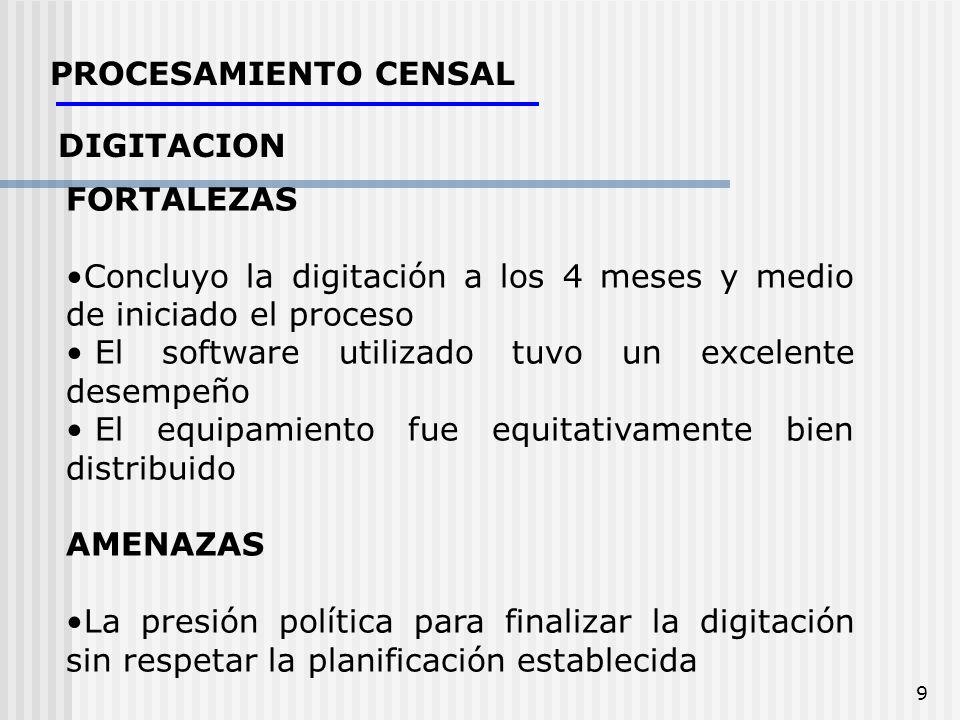 PROCESAMIENTO CENSAL DIGITACION. FORTALEZAS. Concluyo la digitación a los 4 meses y medio de iniciado el proceso.