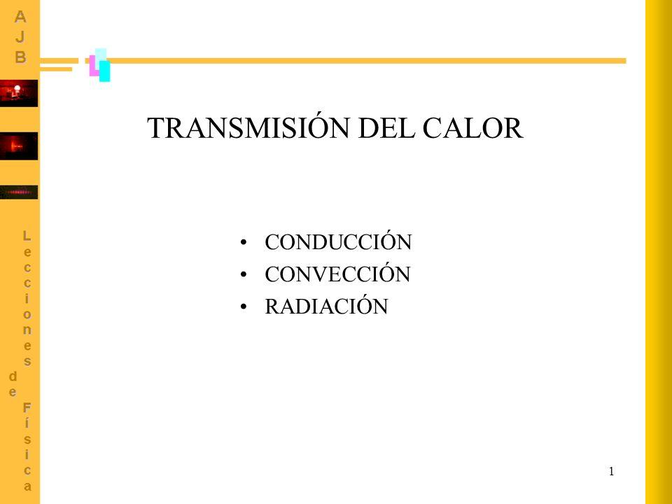 TRANSMISIÓN DEL CALOR CONDUCCIÓN CONVECCIÓN RADIACIÓN