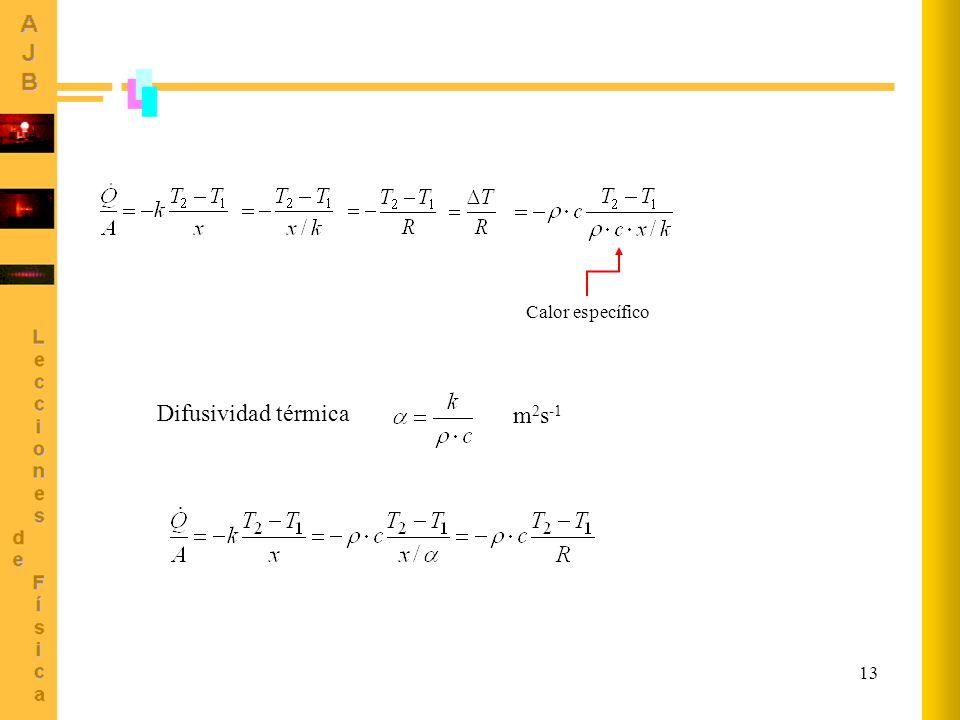 Calor específico Difusividad térmica m2s-1