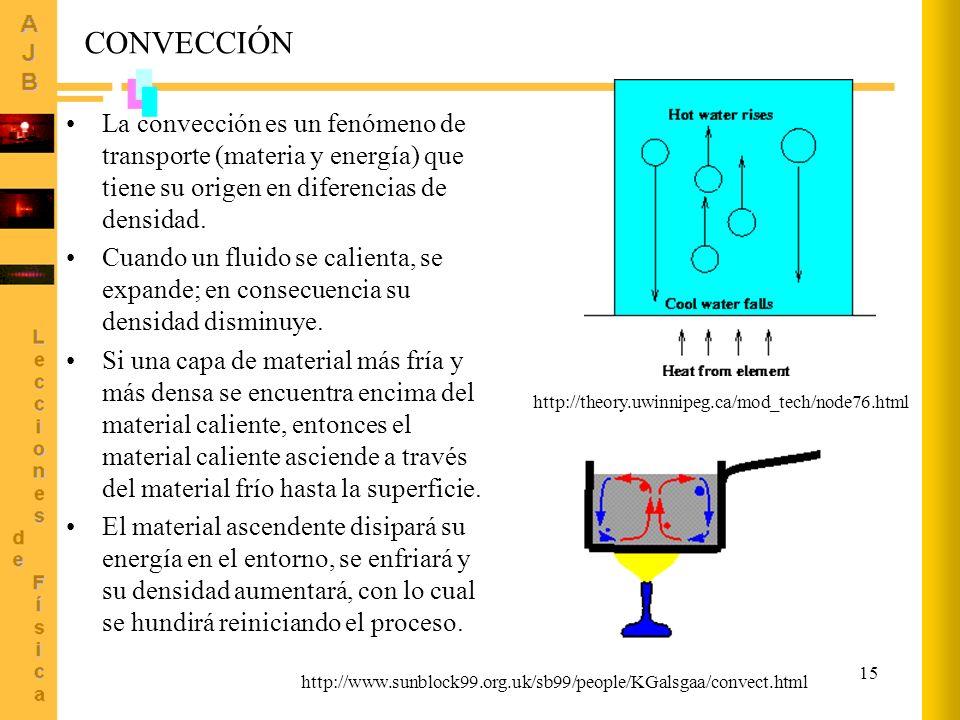 CONVECCIÓN La convección es un fenómeno de transporte (materia y energía) que tiene su origen en diferencias de densidad.
