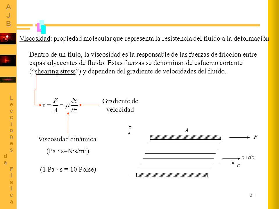 Viscosidad: propiedad molecular que representa la resistencia del fluido a la deformación