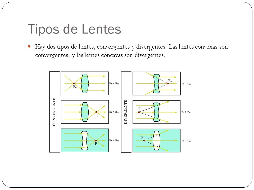 Tipos de Lentes Hay dos tipos de lentes, convergentes y divergentes.