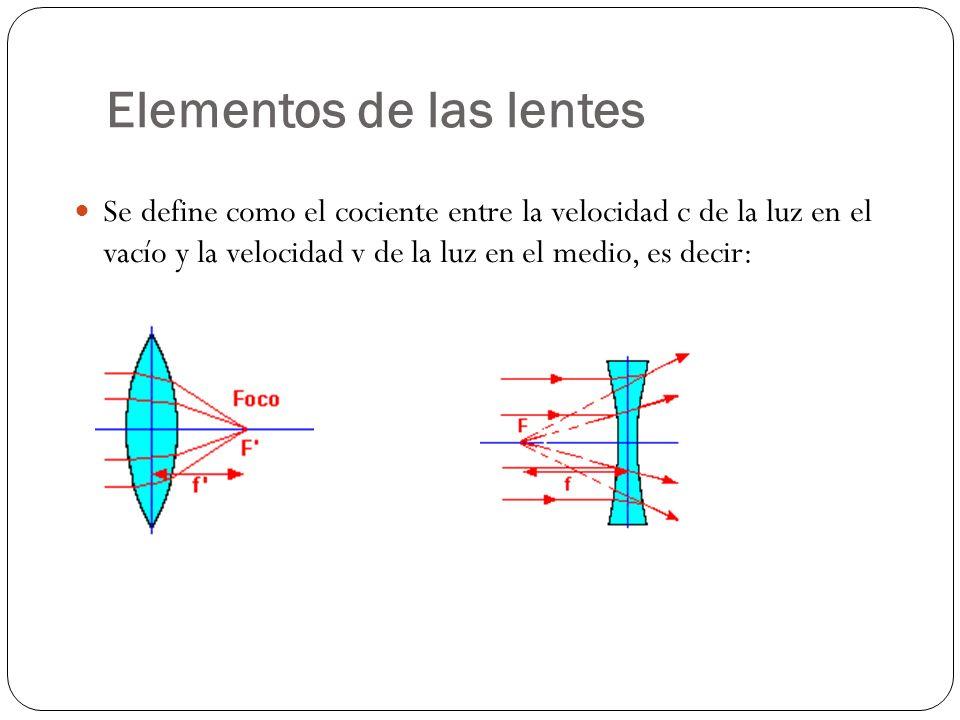 Elementos de las lentes